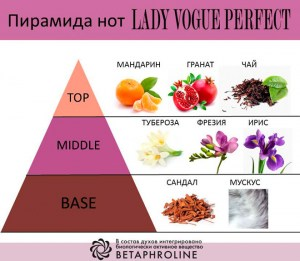 Духи Lady Vogue Perfect